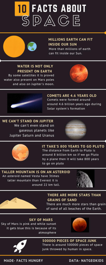 10 interesting facts about space (infographic)